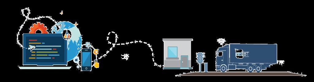 Kantar Otomasyonu tasarımı