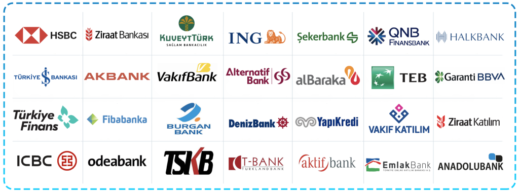 Anlaşmalı-bankalar